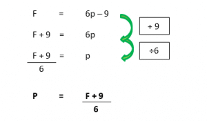 Changing the Subject of the Formula example 1.1